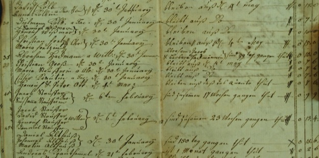 ILL. 5 Johann Adam Eyer Attendance Roster Late Winter Term 30 January to last day of April 1786 for Maria Fretz Courtesy: Borneman Collection FLP at Philadelphia PA