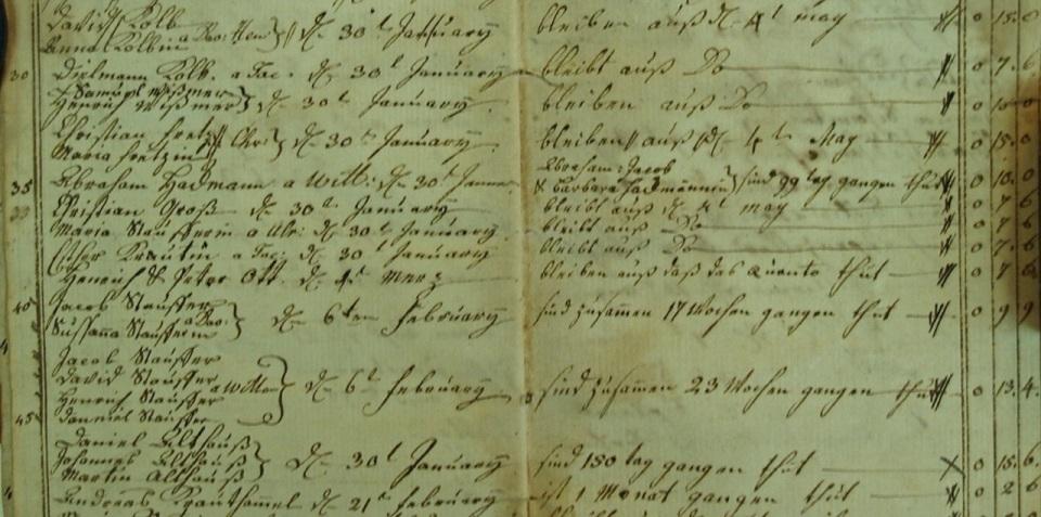 ILL. 5 Johann Adam Eyer Attendance Roster Late Winter Term 30 January to last day of April 1786 for Maria Fretz Courtesy: Borneman Collection FLP at Philadelphia PA